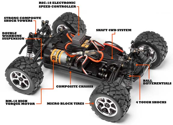 HPI Mini Recon chassis