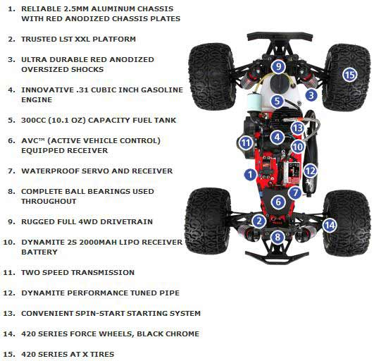 Losi LST XXL-2 Features