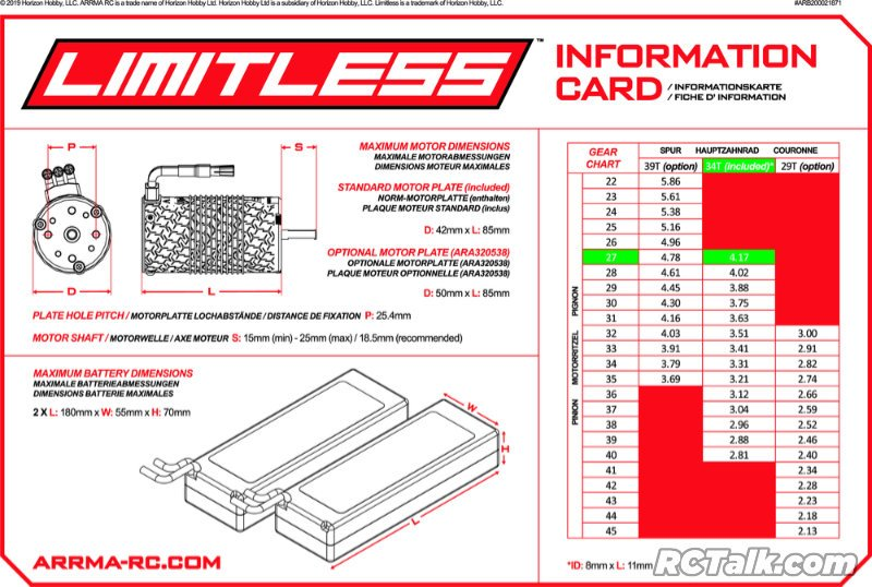 Arrma Limitless info card