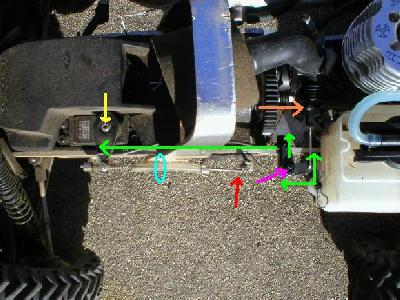 Throttle Linkage layout